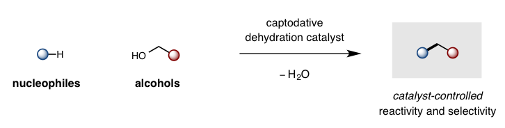 C-O activation - alcohols