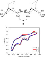 Dimeric FeFe-Hydrogenase Mimics Bearing Carboxylic Acids: Synthesis and Electrochemical Investigation